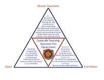 CTVFD Mission Statement small.jpg